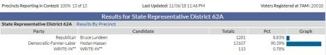 hodan hassan wins minnesota election.jpg